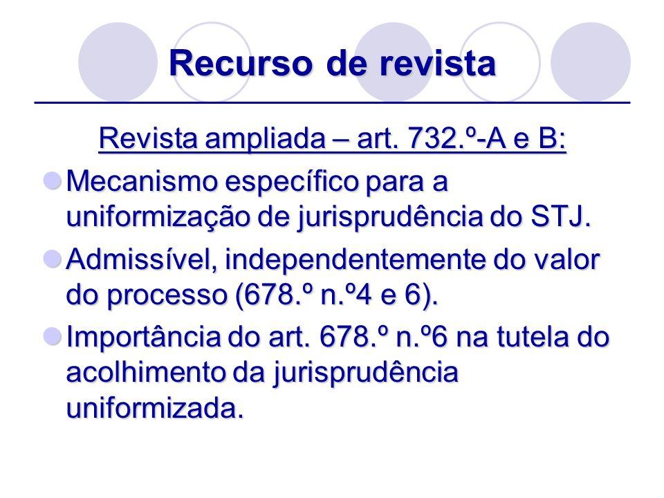 Recurso de revista Revista ampliada – art. 732.º-A e B: Mecanismo específico para a uniformização de jurisprudência do STJ. Mecanismo específico para