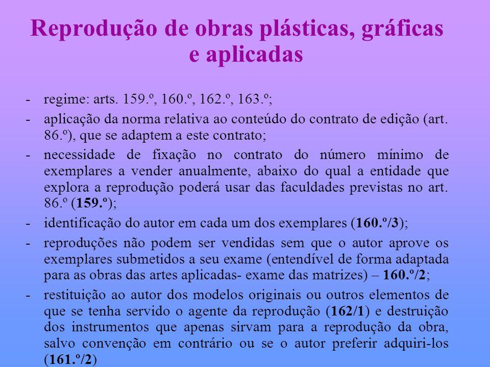 Reprodução de obras plásticas, gráficas e aplicadas -regime: arts. 159.º, 160.º, 162.º, 163.º; -aplicação da norma relativa ao conteúdo do contrato de