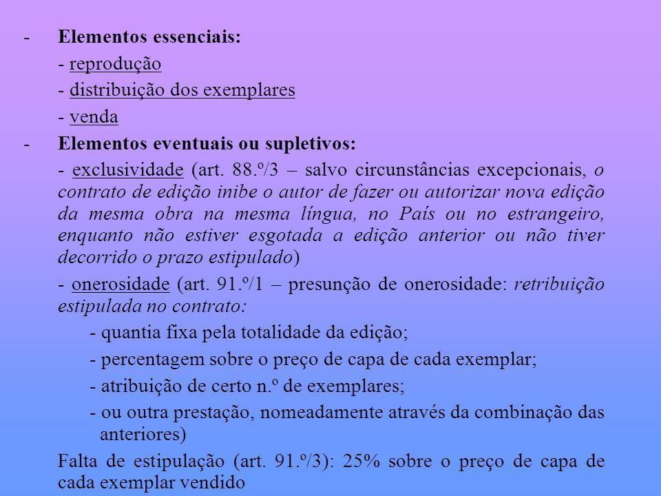-Elementos essenciais: - reprodução - distribuição dos exemplares - venda -Elementos eventuais ou supletivos: - exclusividade (art. 88.º/3 – salvo cir