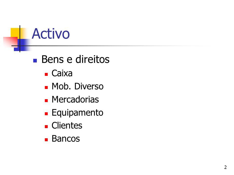 2 Activo Bens e direitos Caixa Mob. Diverso Mercadorias Equipamento Clientes Bancos