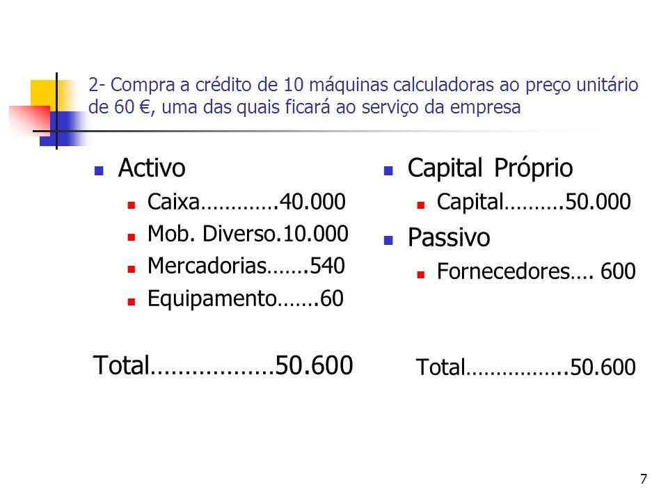 7 2- Compra a crédito de 10 máquinas calculadoras ao preço unitário de 60, uma das quais ficará ao serviço da empresa Activo Caixa………….40.000 Mob. Div