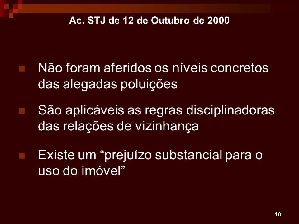 10 Ac. STJ de 12 de Outubro de 2000 Não foram aferidos os níveis concretos das alegadas poluições São aplicáveis as regras disciplinadoras das relaçõe