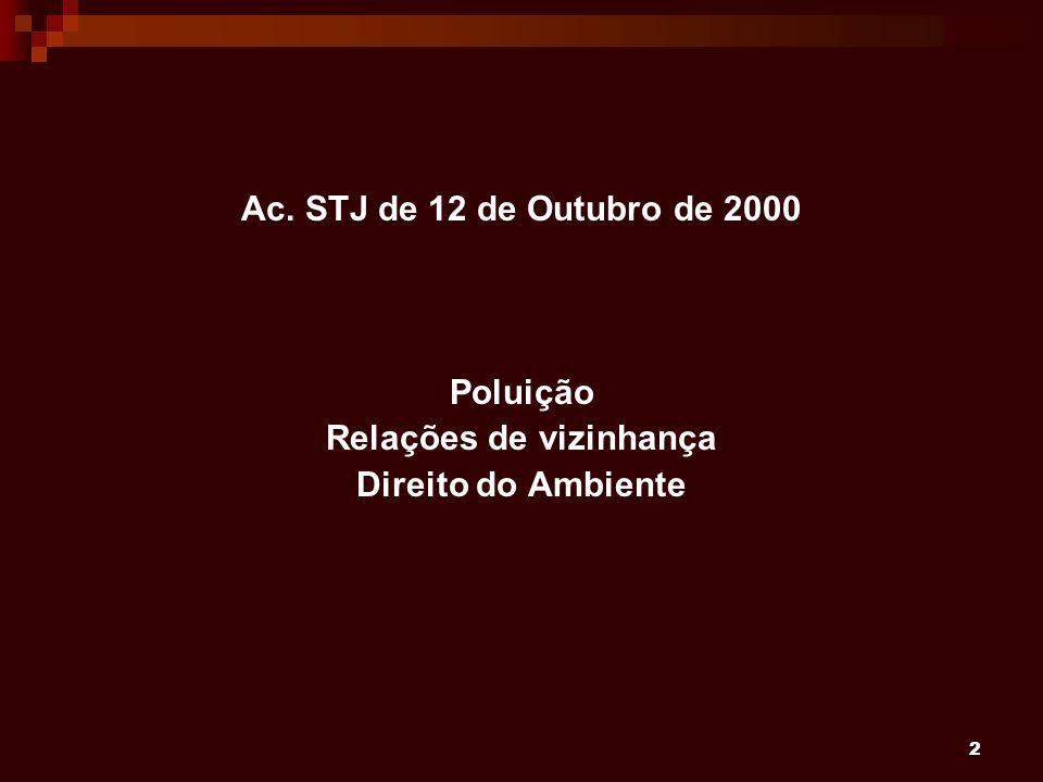 2 Ac. STJ de 12 de Outubro de 2000 Poluição Relações de vizinhança Direito do Ambiente