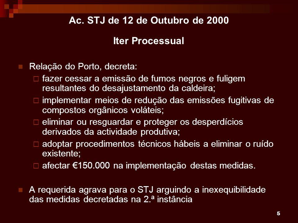 5 Ac. STJ de 12 de Outubro de 2000 Iter Processual Relação do Porto, decreta: fazer cessar a emissão de fumos negros e fuligem resultantes do desajust