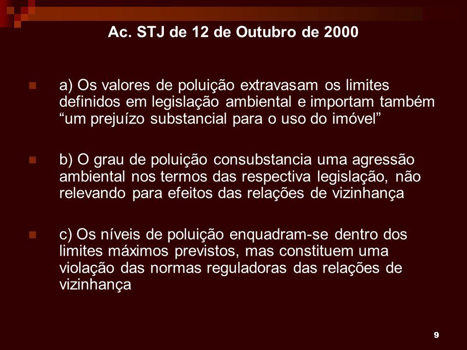 9 Ac. STJ de 12 de Outubro de 2000 a) Os valores de poluição extravasam os limites definidos em legislação ambiental e importam também um prejuízo sub