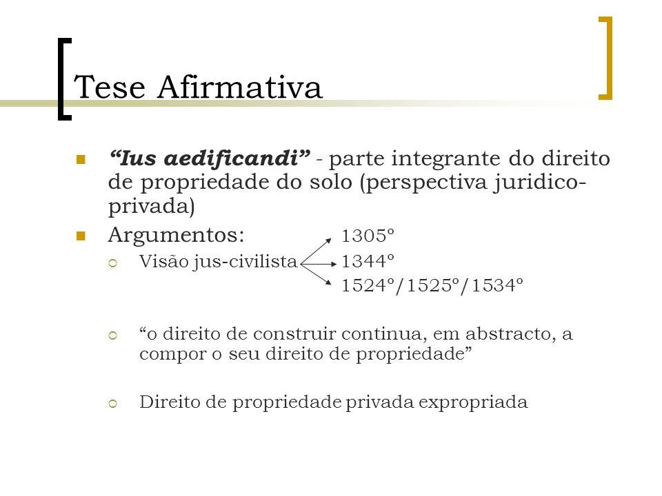Tese Afirmativa Ius aedificandi - parte integrante do direito de propriedade do solo (perspectiva juridico- privada) Argumentos: 1305º Visão jus-civil