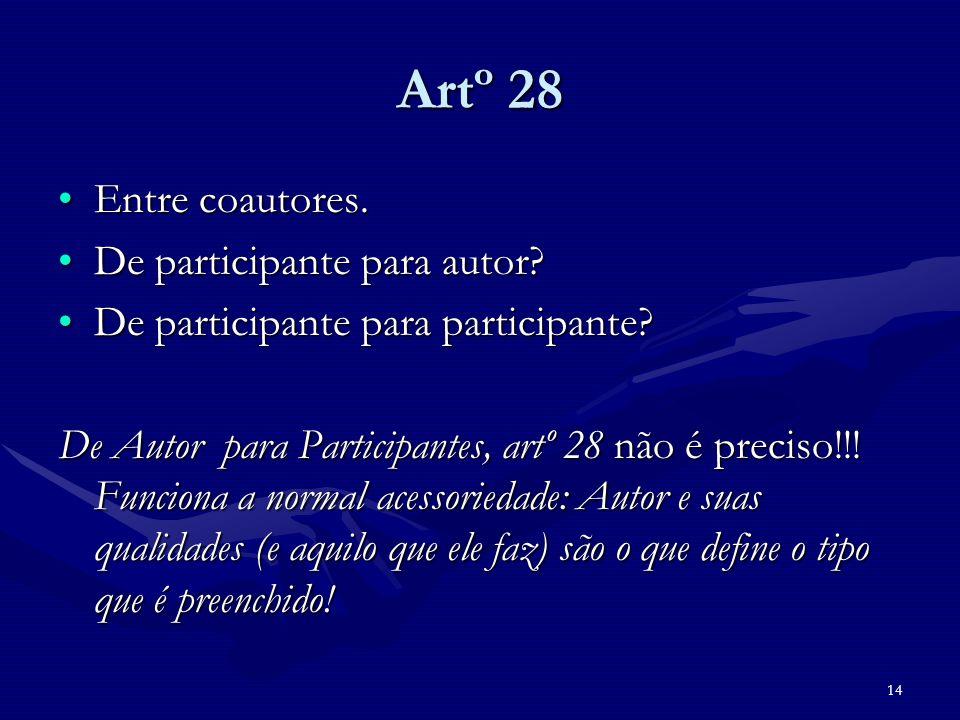 14 Artº 28 Entre coautores.Entre coautores. De participante para autor?De participante para autor? De participante para participante?De participante p