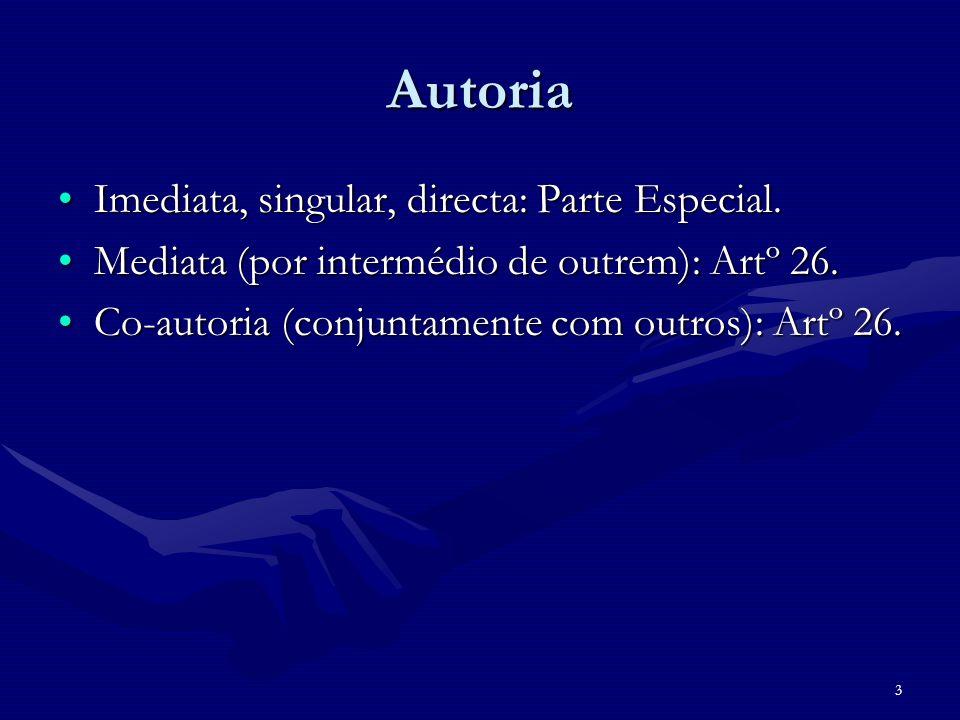14 Artº 28 Entre coautores.Entre coautores.De participante para autor?De participante para autor.