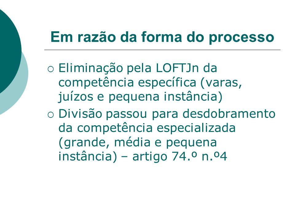 Em razão da forma do processo Eliminação pela LOFTJn da competência específica (varas, juízos e pequena instância) Divisão passou para desdobramento d