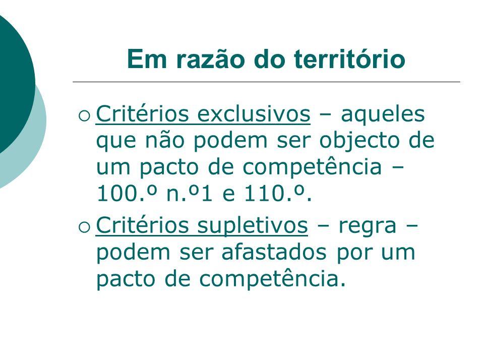 Em razão do território Critérios exclusivos – aqueles que não podem ser objecto de um pacto de competência – 100.º n.º1 e 110.º. Critérios supletivos
