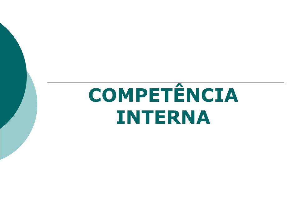 Competência Interna Artigo 62.º n.º2 - em razão: Da hierarquia Da matéria Do valor da causa e da forma de processo Do território