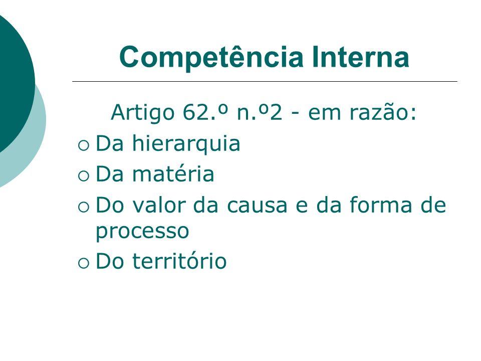 Pacto de competência Requisitos – 100.º n.º2: Forma: Do contrato se formal Forma escrita se consensual Aplica-se 99.º n.º4 Designar as questões submetidas à apreciação do tribunal – cfr.