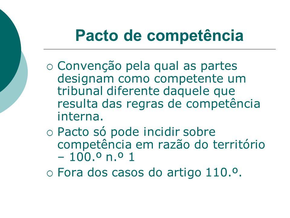 Pacto de competência Convenção pela qual as partes designam como competente um tribunal diferente daquele que resulta das regras de competência intern