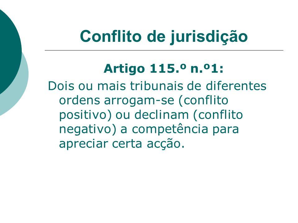 Conflito de jurisdição Artigo 115.º n.º1: Dois ou mais tribunais de diferentes ordens arrogam-se (conflito positivo) ou declinam (conflito negativo) a