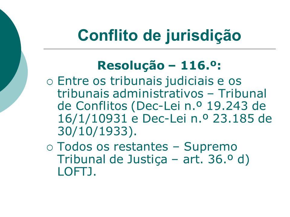 Conflito de jurisdição Resolução – 116.º: Entre os tribunais judiciais e os tribunais administrativos – Tribunal de Conflitos (Dec-Lei n.º 19.243 de 1