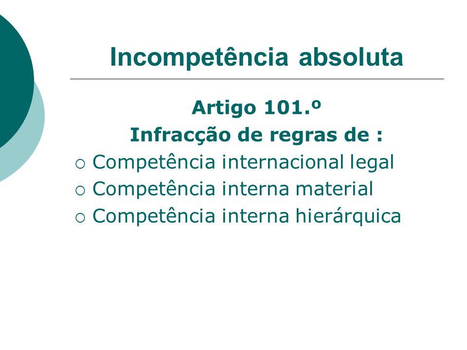 Incompetência absoluta Artigo 101.º Infracção de regras de : Competência internacional legal Competência interna material Competência interna hierárqu