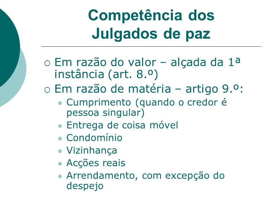 Incompetência relativa Artigo 108.º Infracção de regras de: Competência em razão do valor e da forma de processo; Competência territorial; Competência convencional – violação de um pacto de competência ou de jurisdição.