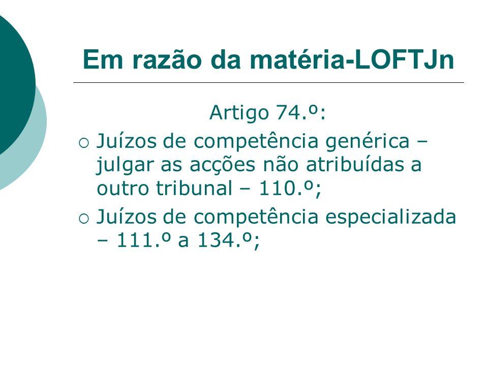 Pacto de jurisdição No direito interno – art.