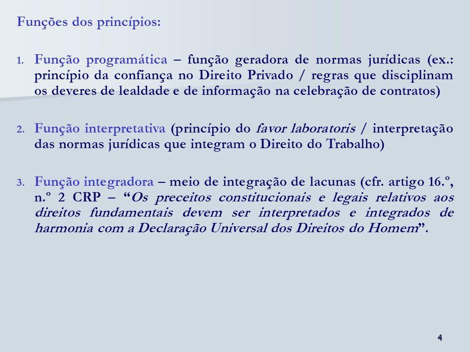 5 Características dos princípios: 1.