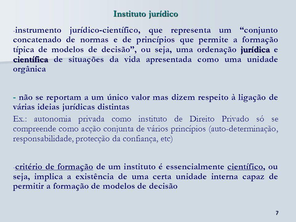 8 - pontos históricos de referência - ligação à dimensão cultural do Direito – institutos como pontos históricos de referência (ex.: instituto da propriedade – composto por normas e princípios – ex.