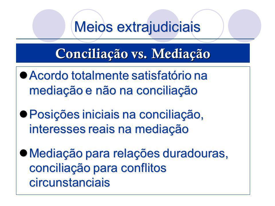 Meios extrajudiciais Acordo totalmente satisfatório na mediação e não na conciliação Acordo totalmente satisfatório na mediação e não na conciliação P