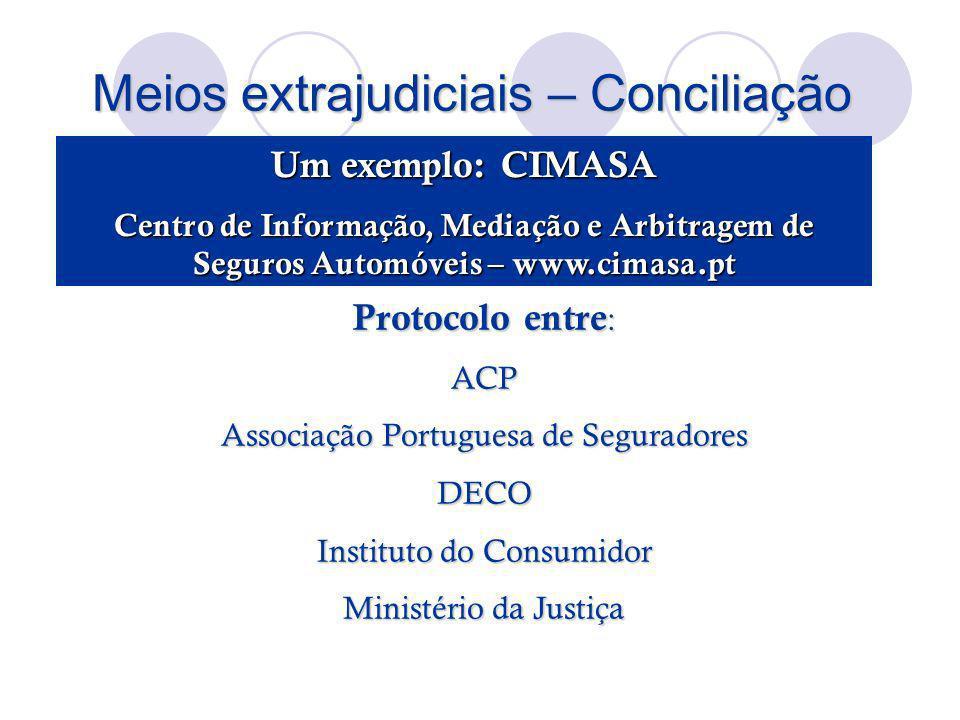 Meios extrajudiciais – Conciliação Um exemplo: CIMASA Centro de Informação, Mediação e Arbitragem de Seguros Automóveis – www.cimasa.pt Protocolo entr