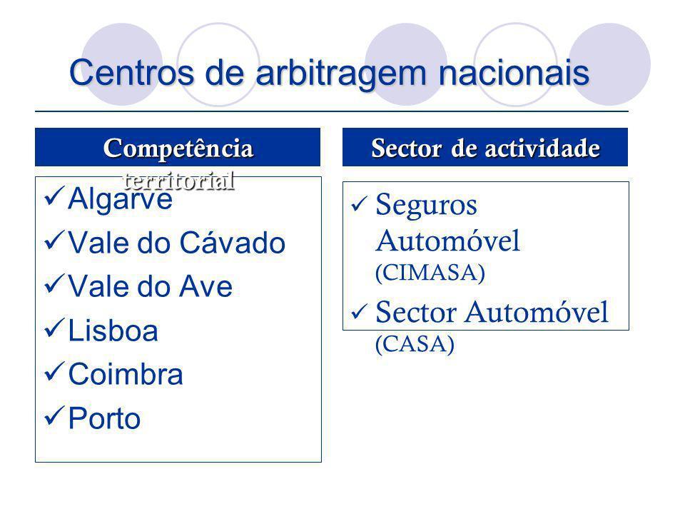 Centros de arbitragem nacionais Algarve Vale do Cávado Vale do Ave Lisboa Coimbra Porto Seguros Automóvel (CIMASA) Sector Automóvel (CASA) Competência