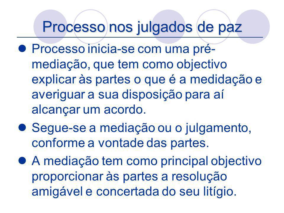 Processo nos julgados de paz Processo inicia-se com uma pré- mediação, que tem como objectivo explicar às partes o que é a medidação e averiguar a sua