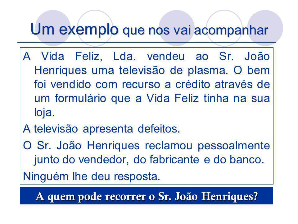 Um exemplo que nos vai acompanhar A Vida Feliz, Lda. vendeu ao Sr. João Henriques uma televisão de plasma. O bem foi vendido com recurso a crédito atr