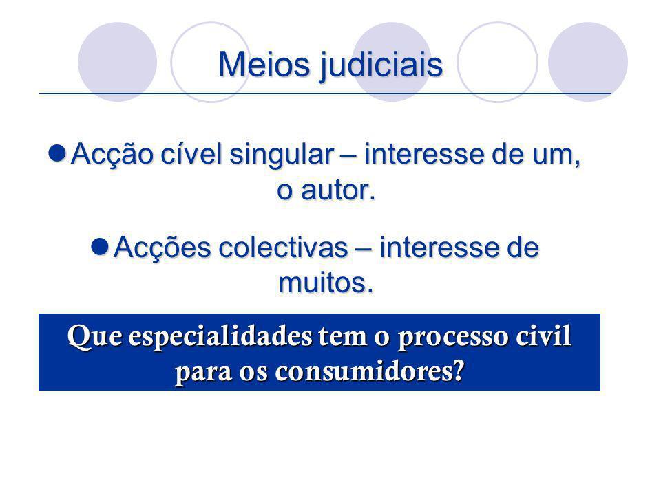 Meios judiciais Acção cível singular – interesse de um, o autor. Acção cível singular – interesse de um, o autor. Acções colectivas – interesse de mui