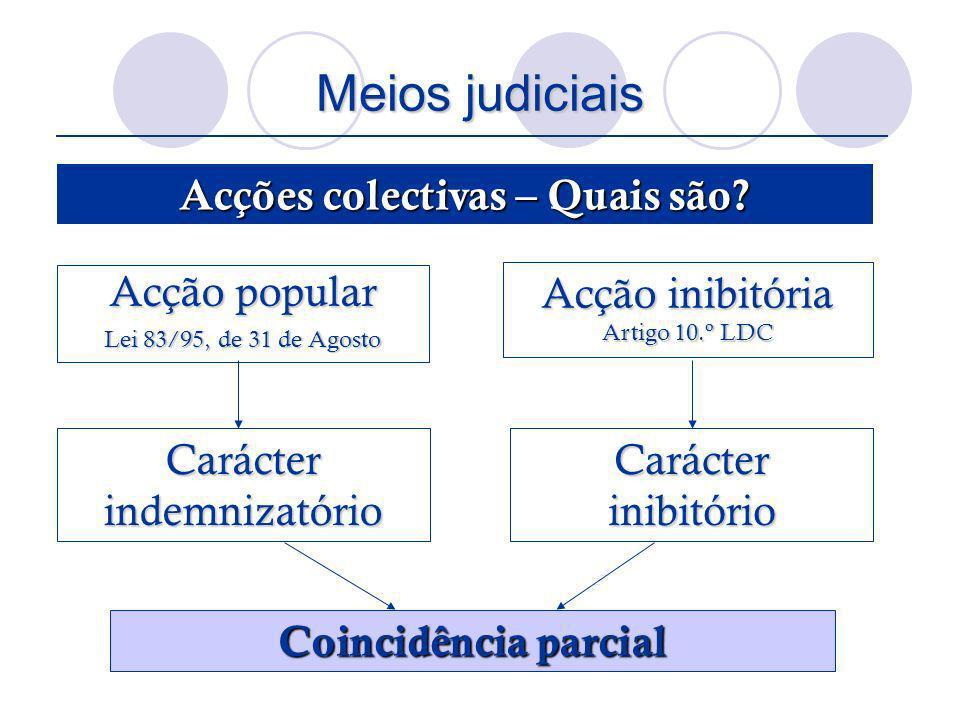 Meios judiciais Acção popular Lei 83/95, de 31 de Agosto Acções colectivas – Quais são? Acção inibitória Artigo 10.º LDC Carácter indemnizatório Carác
