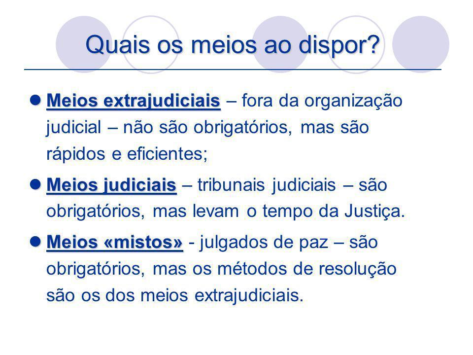 Quais os meios ao dispor? Meios extrajudiciais Meios extrajudiciais – fora da organização judicial – não são obrigatórios, mas são rápidos e eficiente