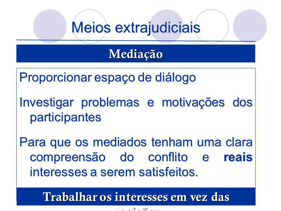 Meios extrajudiciais Proporcionar espaço de diálogo Investigar problemas e motivações dos participantes Para que os mediados tenham uma clara compreen