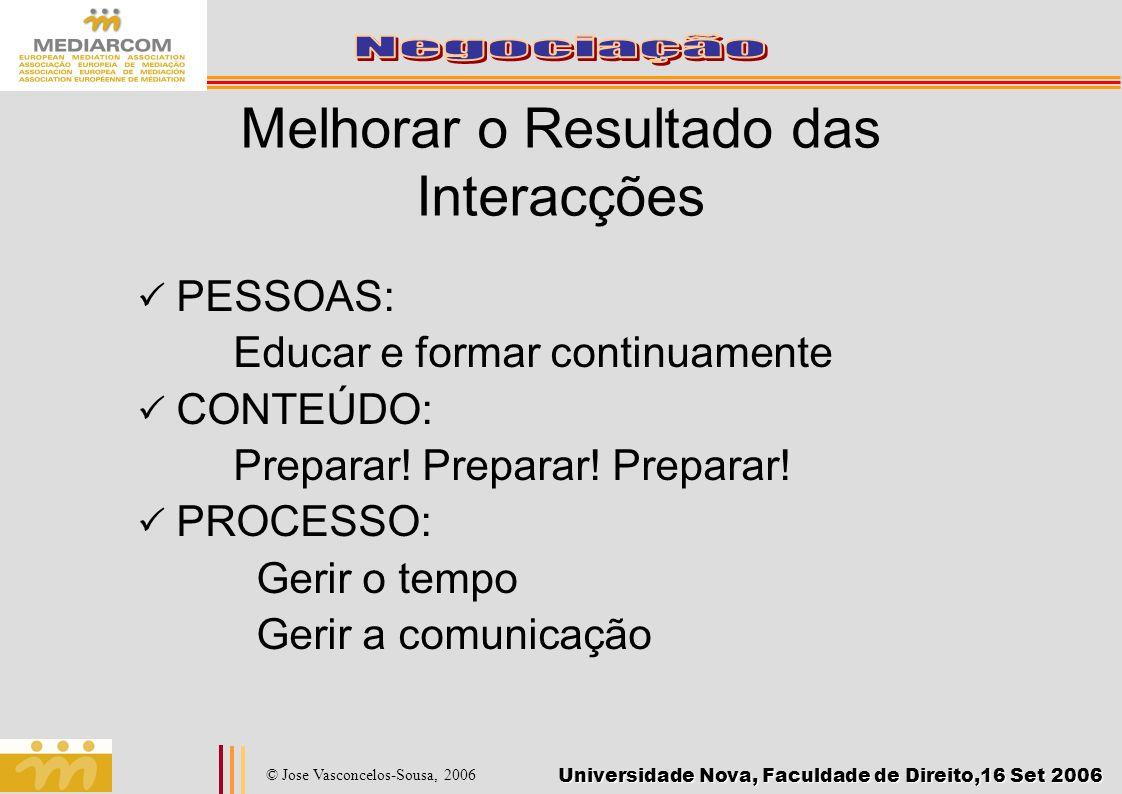 Universidade Nova, Faculdade de Direito,16 Set 2006 © Jose Vasconcelos-Sousa, 2006 Melhorar o Resultado das Interacções PESSOAS: Educar e formar conti