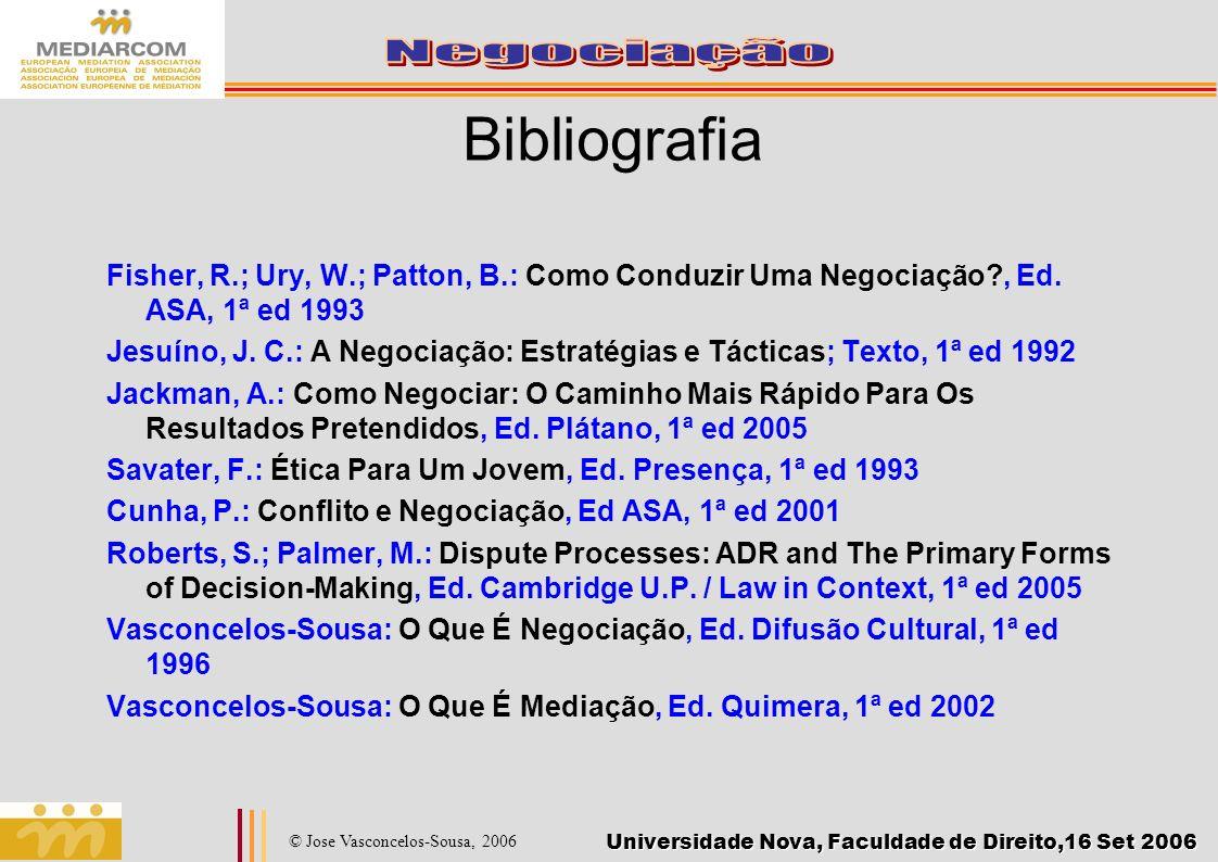 Universidade Nova, Faculdade de Direito,16 Set 2006 © Jose Vasconcelos-Sousa, 2006 Bibliografia Fisher, R.; Ury, W.; Patton, B.: Como Conduzir Uma Neg