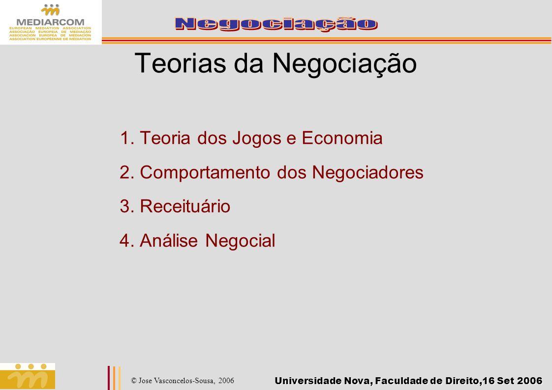 Universidade Nova, Faculdade de Direito,16 Set 2006 © Jose Vasconcelos-Sousa, 2006 Teorias da Negociação 1. Teoria dos Jogos e Economia 2. Comportamen