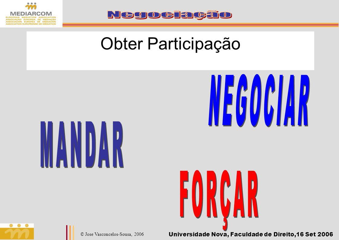 Universidade Nova, Faculdade de Direito,16 Set 2006 © Jose Vasconcelos-Sousa, 2006 Negociar?.