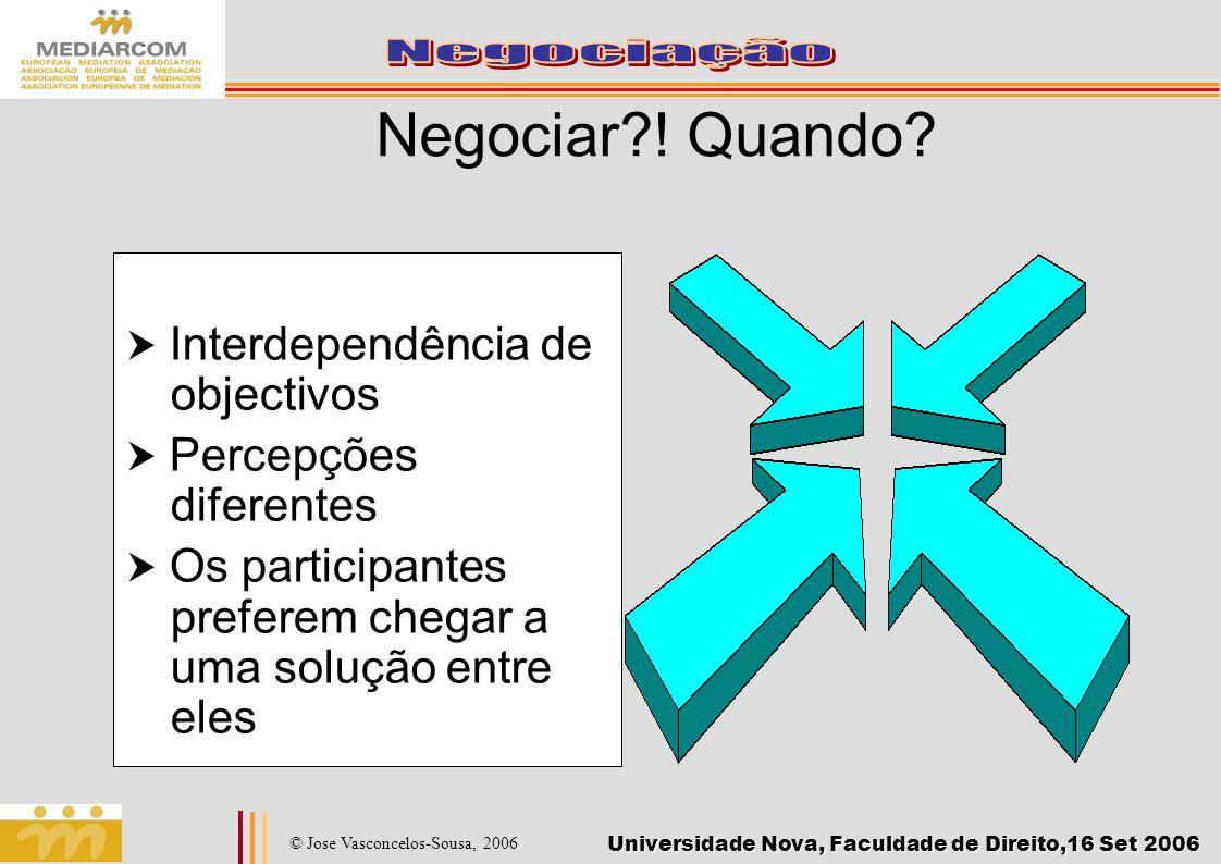 Universidade Nova, Faculdade de Direito,16 Set 2006 © Jose Vasconcelos-Sousa, 2006 Negociar?! Quando? Interdependência de objectivos Percepções difere