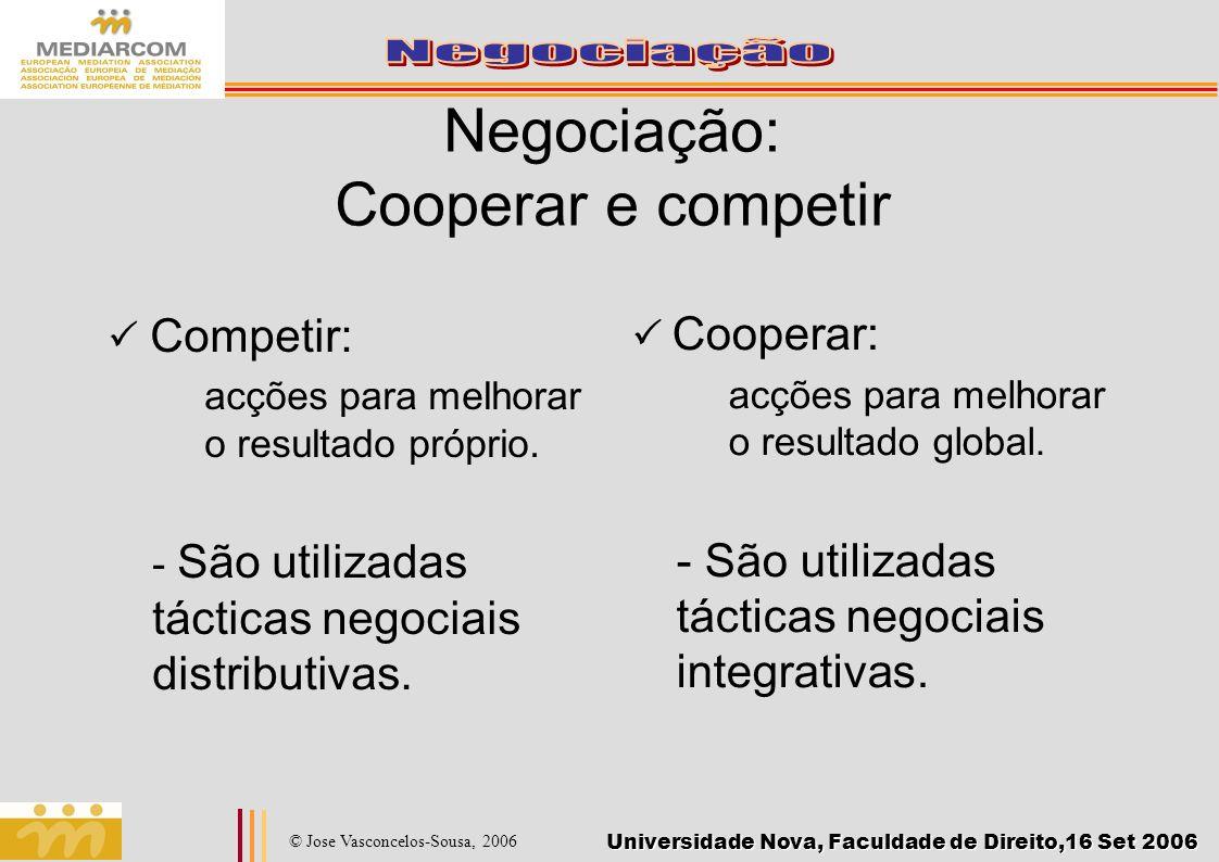 Universidade Nova, Faculdade de Direito,16 Set 2006 © Jose Vasconcelos-Sousa, 2006 Negociação: Cooperar e competir Competir: acções para melhorar o re