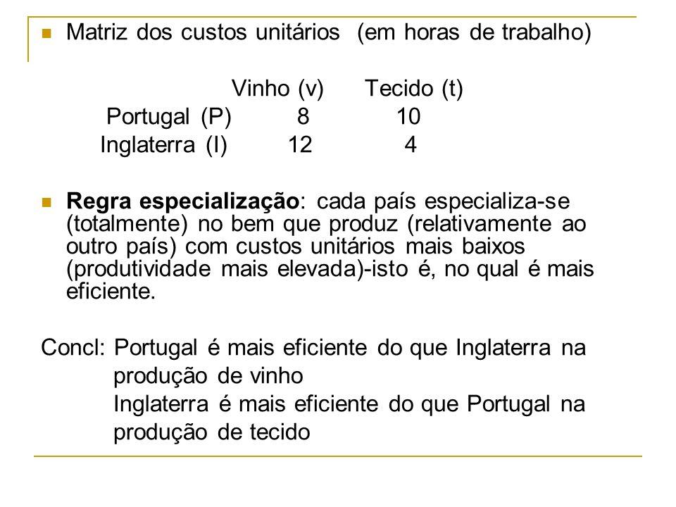 Matriz dos custos unitários (em horas de trabalho) Vinho (v) Tecido (t) Portugal (P) 8 10 Inglaterra (I) 12 4 Regra especialização: cada país especial