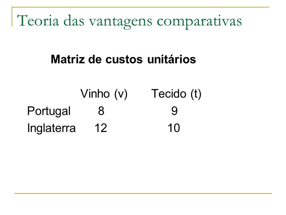 Teoria das vantagens comparativas Matriz de custos unitários Vinho (v) Tecido (t) Portugal 8 9 Inglaterra 12 10