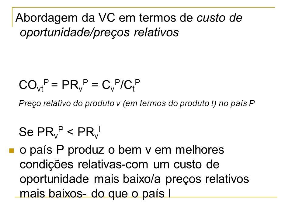 Abordagem da VC em termos de custo de oportunidade/preços relativos CO vt P = PR v P = C v P /C t P Preço relativo do produto v (em termos do produto