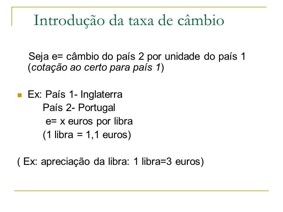 Introdução da taxa de câmbio Seja e= câmbio do país 2 por unidade do país 1 (cotação ao certo para país 1) Ex: País 1- Inglaterra País 2- Portugal e=