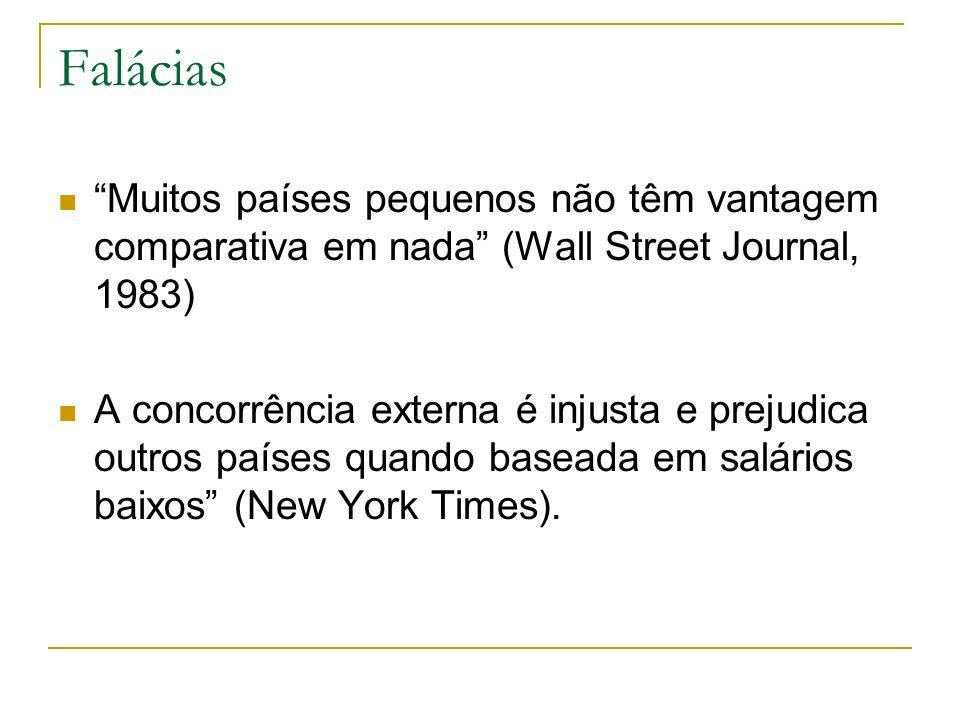 Falácias Muitos países pequenos não têm vantagem comparativa em nada (Wall Street Journal, 1983) A concorrência externa é injusta e prejudica outros p