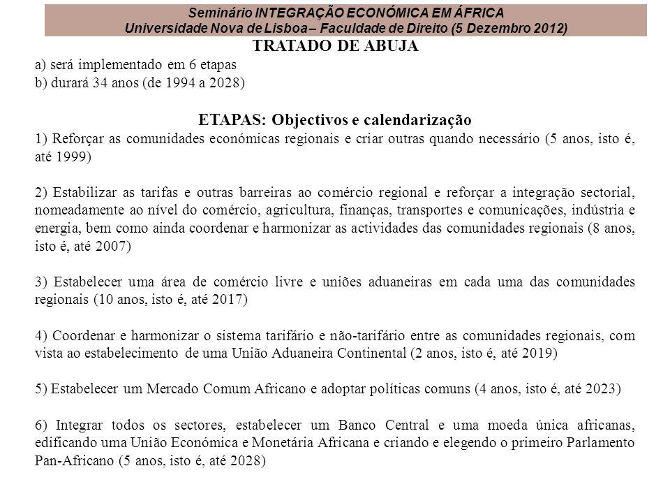 TRATADO DE ABUJA a) será implementado em 6 etapas b) durará 34 anos (de 1994 a 2028) ETAPAS: Objectivos e calendarização 1) Reforçar as comunidades ec