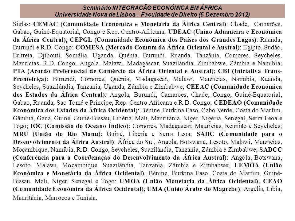 Siglas: CEMAC (Comunidade Económica e Monetária da África Central): Chade, Camarões, Gabão, Guiné-Equatorial, Congo e Rep. Centro-Africana; UDEAC (Uni