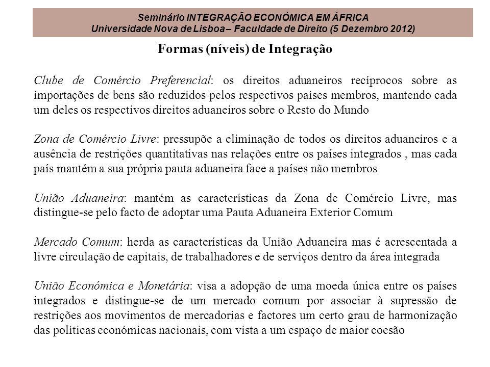 Formas (níveis) de Integração Clube de Comércio Preferencial: os direitos aduaneiros recíprocos sobre as importações de bens são reduzidos pelos respe