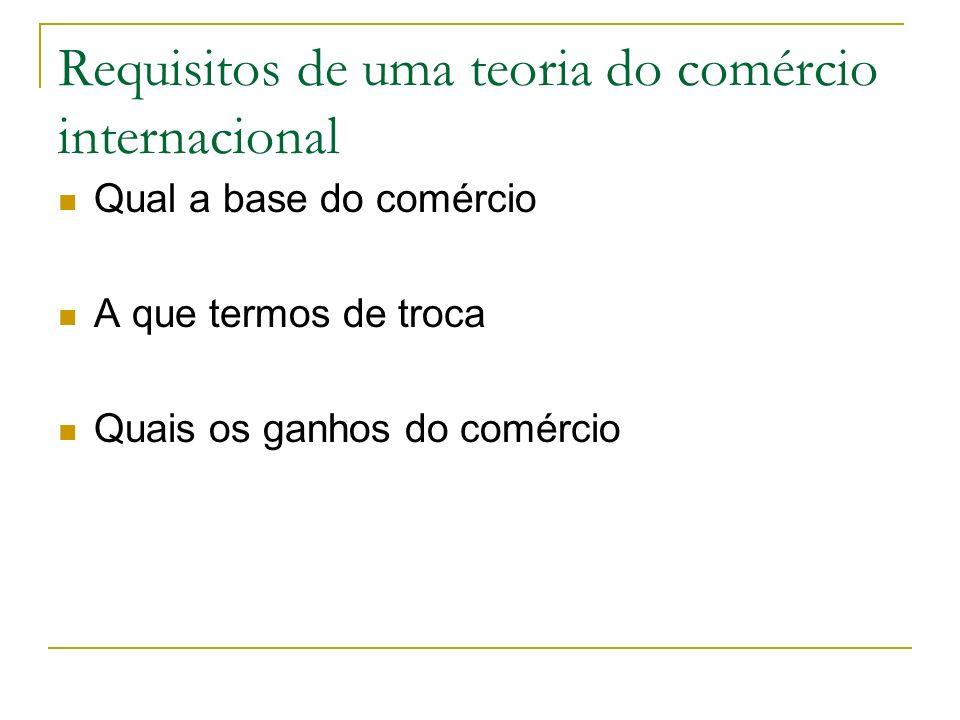 Requisitos de uma teoria do comércio internacional Qual a base do comércio A que termos de troca Quais os ganhos do comércio