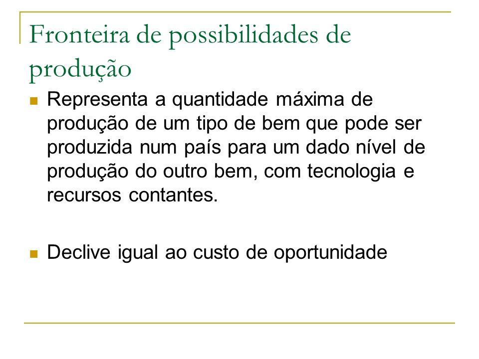 Fronteira de possibilidades de produção Representa a quantidade máxima de produção de um tipo de bem que pode ser produzida num país para um dado níve