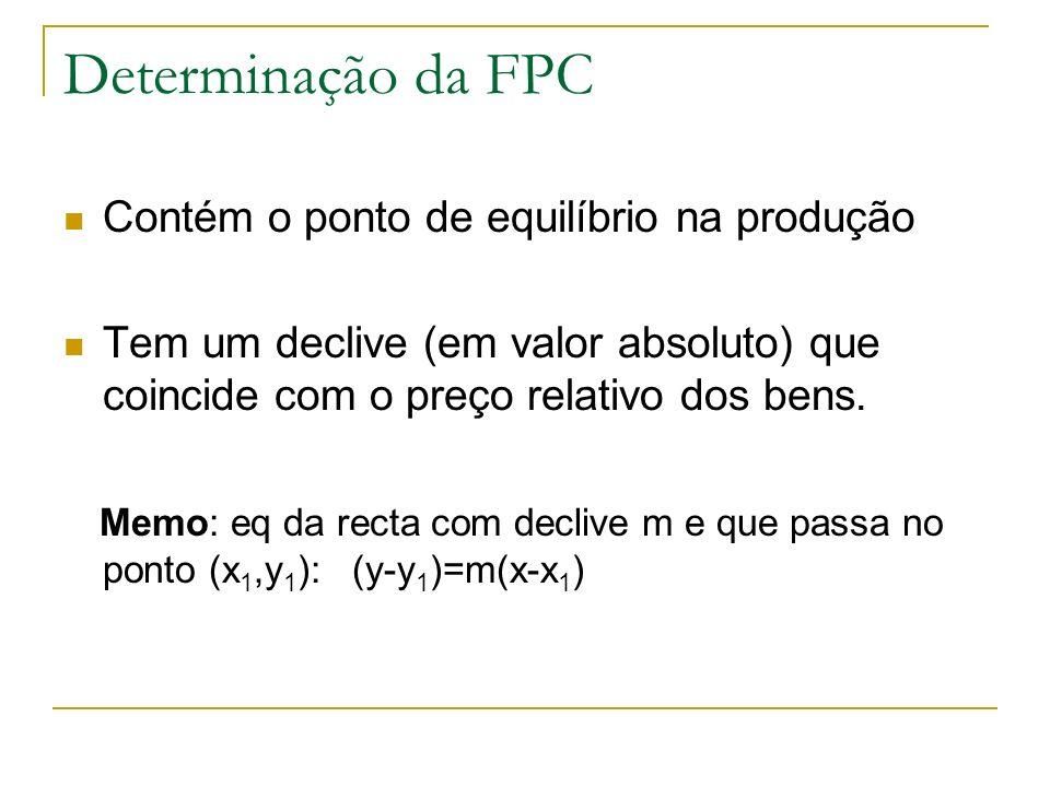Determinação da FPC Contém o ponto de equilíbrio na produção Tem um declive (em valor absoluto) que coincide com o preço relativo dos bens. Memo: eq d